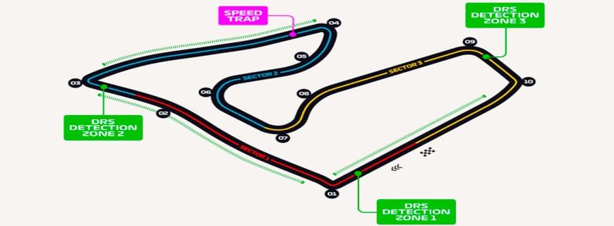 Formula 1 Itävallan GP